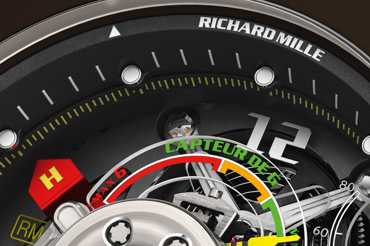 When Not Fighting The Laws of Physics Richard Mille Measures Them:  The New RM 36-01 Sebastian Loeb