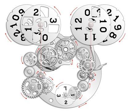 IWC Ingenieur perpetual calendar digital date-month