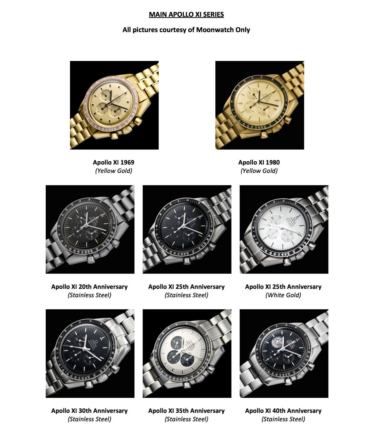 Omega Speedmaster History Part 3 – The rare and limited editions