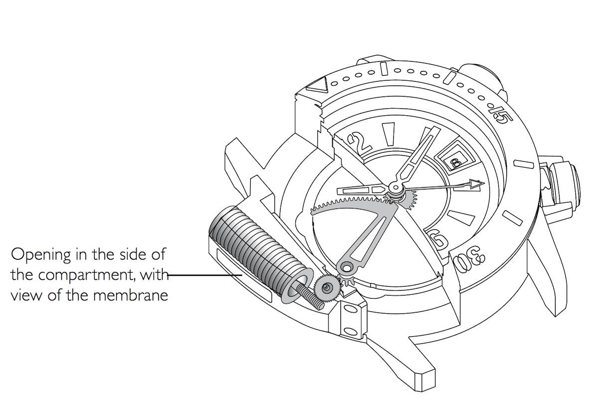 mechanical depth gauge Jaeger