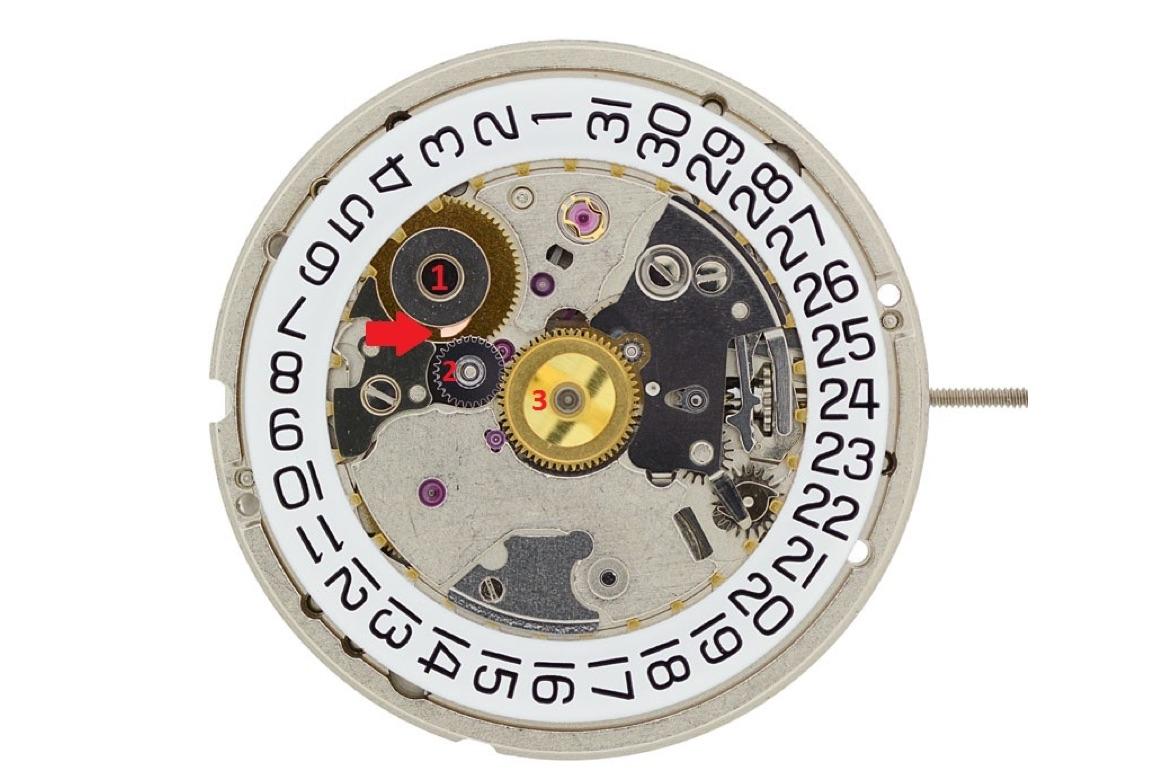 ETA 2892 Calendar mechanism
