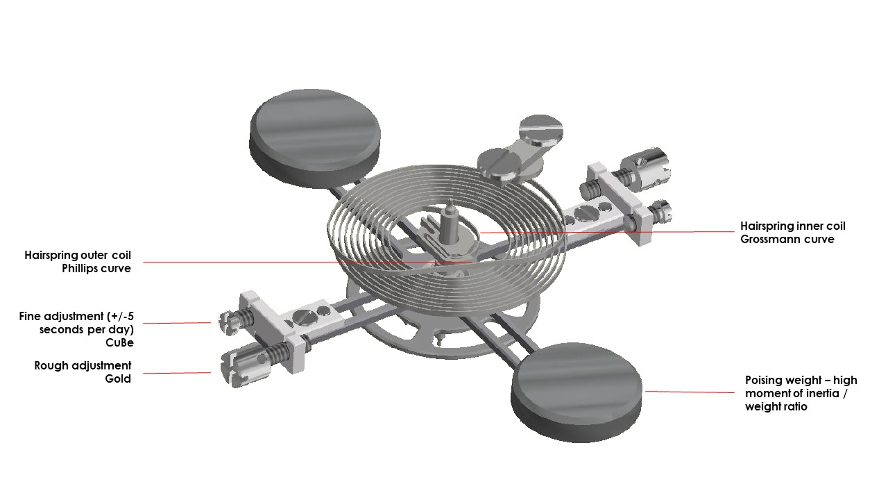 Montres KF Spirograph Tourbillon Caliber 360 - 10